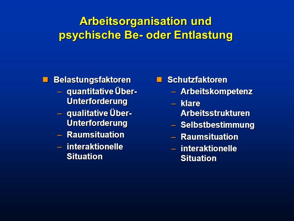 Arbeitsorganisation und psychische Be- oder Entlastung