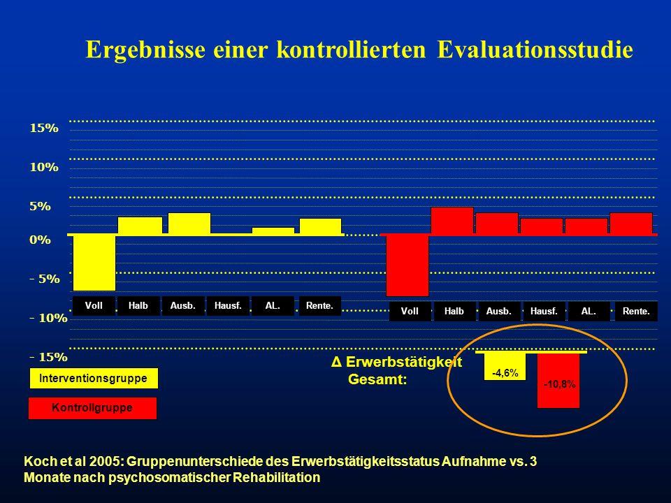 Ergebnisse einer kontrollierten Evaluationsstudie
