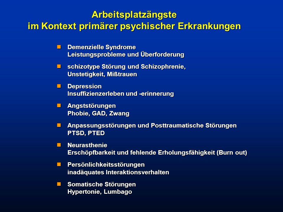 Arbeitsplatzängste im Kontext primärer psychischer Erkrankungen
