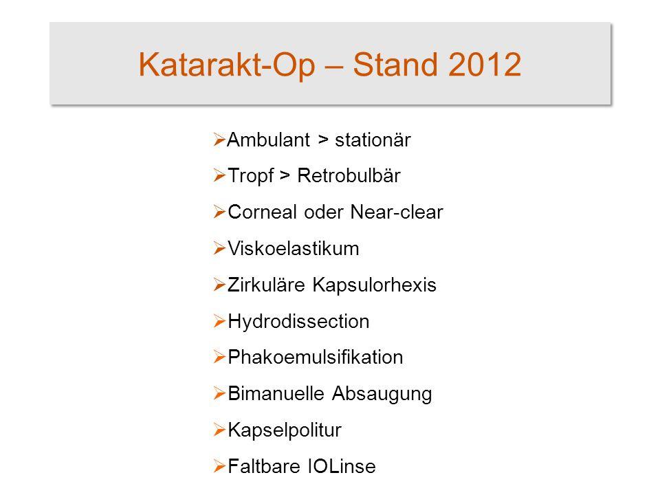 Katarakt-Op – Stand 2012 Ambulant > stationär