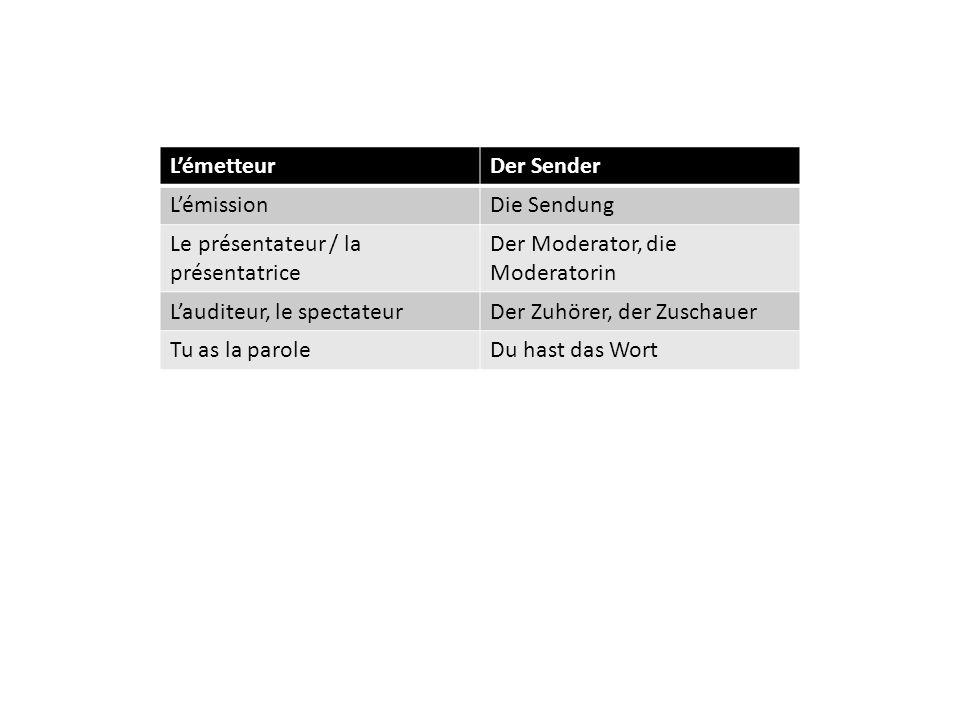 L'émetteur Der Sender. L'émission. Die Sendung. Le présentateur / la présentatrice. Der Moderator, die Moderatorin.