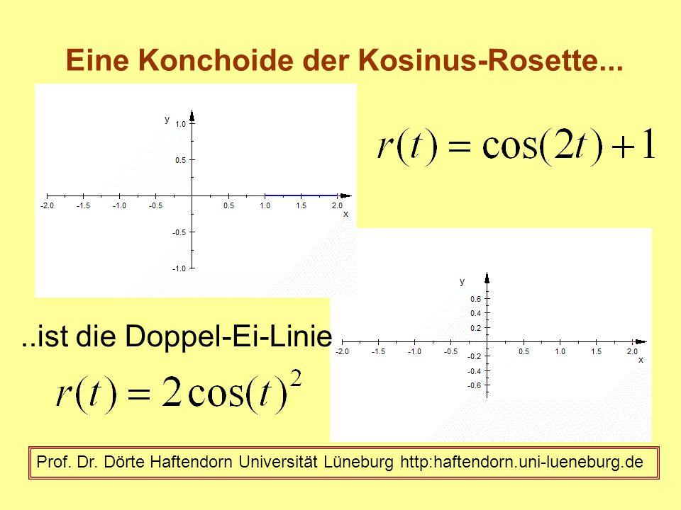 Eine Konchoide der Kosinus-Rosette...