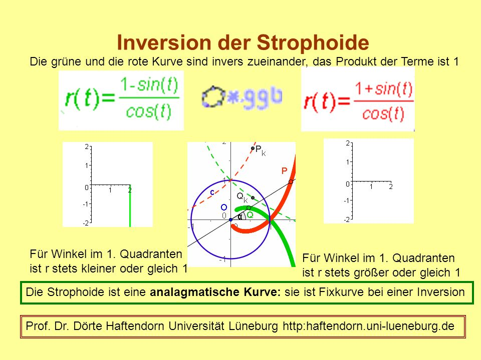 Inversion der Strophoide