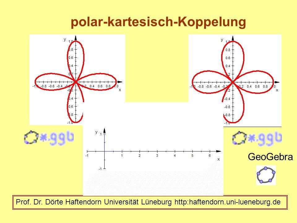 polar-kartesisch-Koppelung