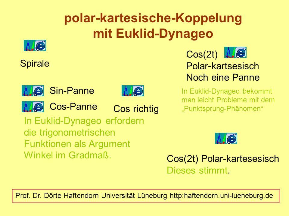 polar-kartesische-Koppelung mit Euklid-Dynageo