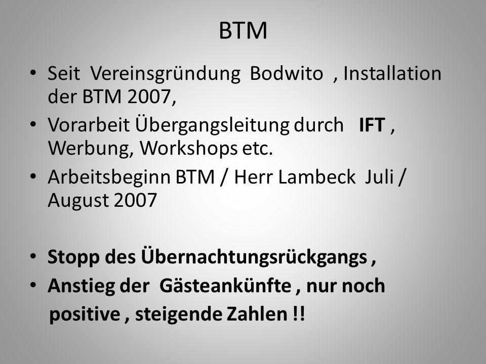 BTM Seit Vereinsgründung Bodwito , Installation der BTM 2007,