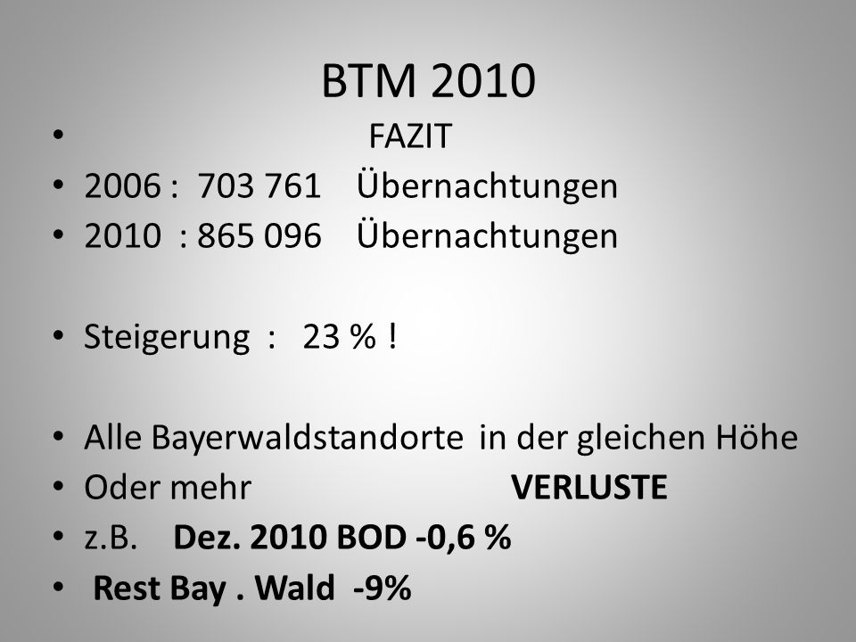 BTM 2010 FAZIT 2006 : 703 761 Übernachtungen