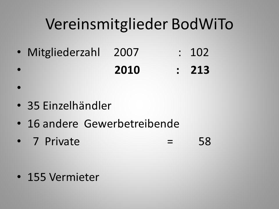 Vereinsmitglieder BodWiTo