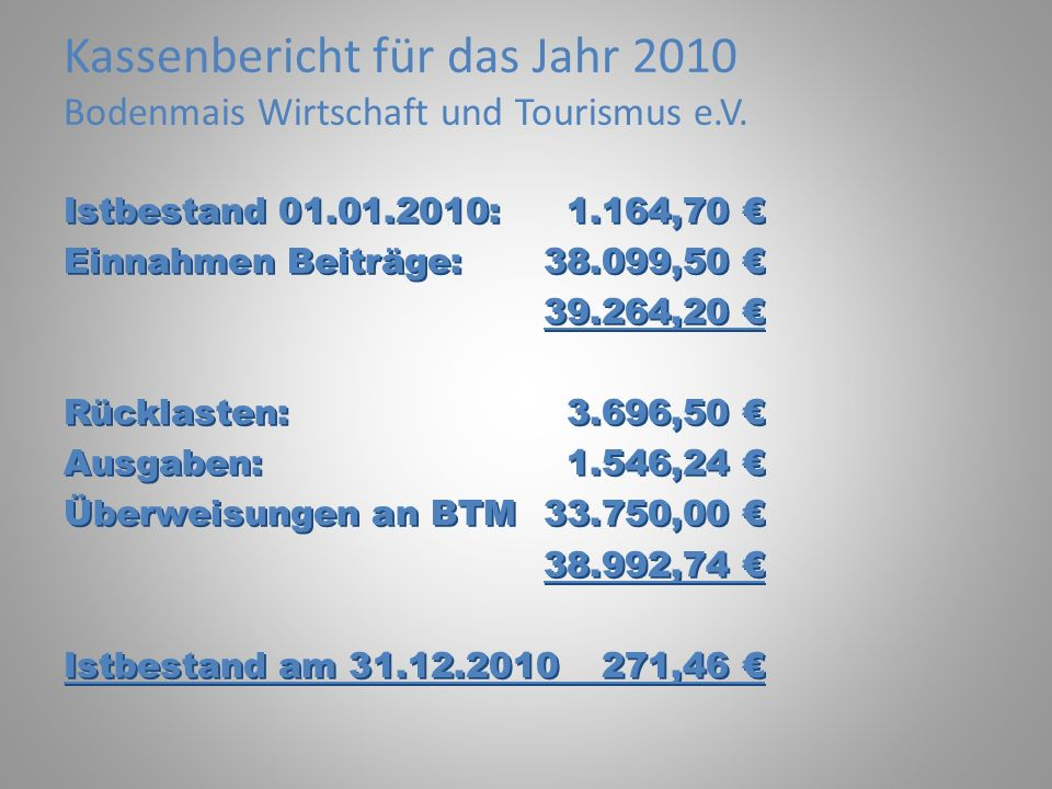 Kassenbericht für das Jahr 2010 Bodenmais Wirtschaft und Tourismus e.V.