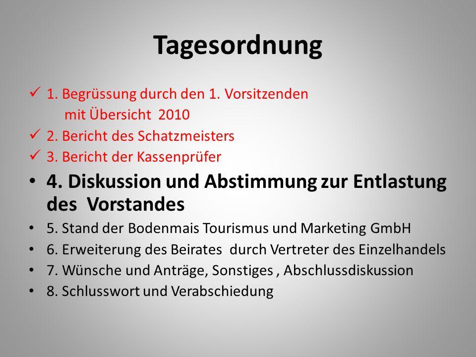 Tagesordnung 1. Begrüssung durch den 1. Vorsitzenden. mit Übersicht 2010. 2. Bericht des Schatzmeisters.