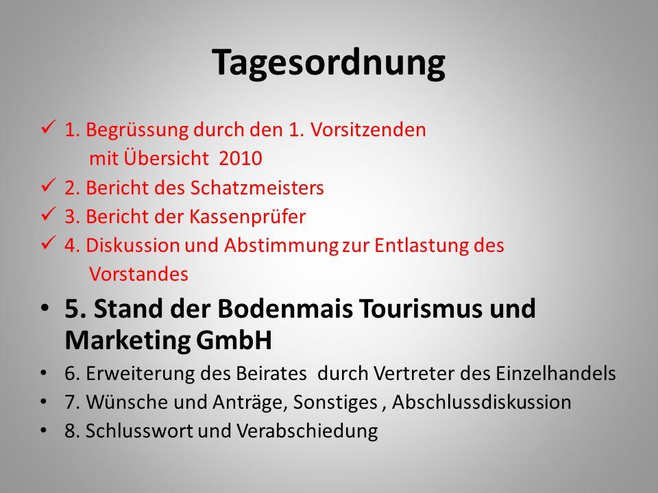 Tagesordnung 5. Stand der Bodenmais Tourismus und Marketing GmbH