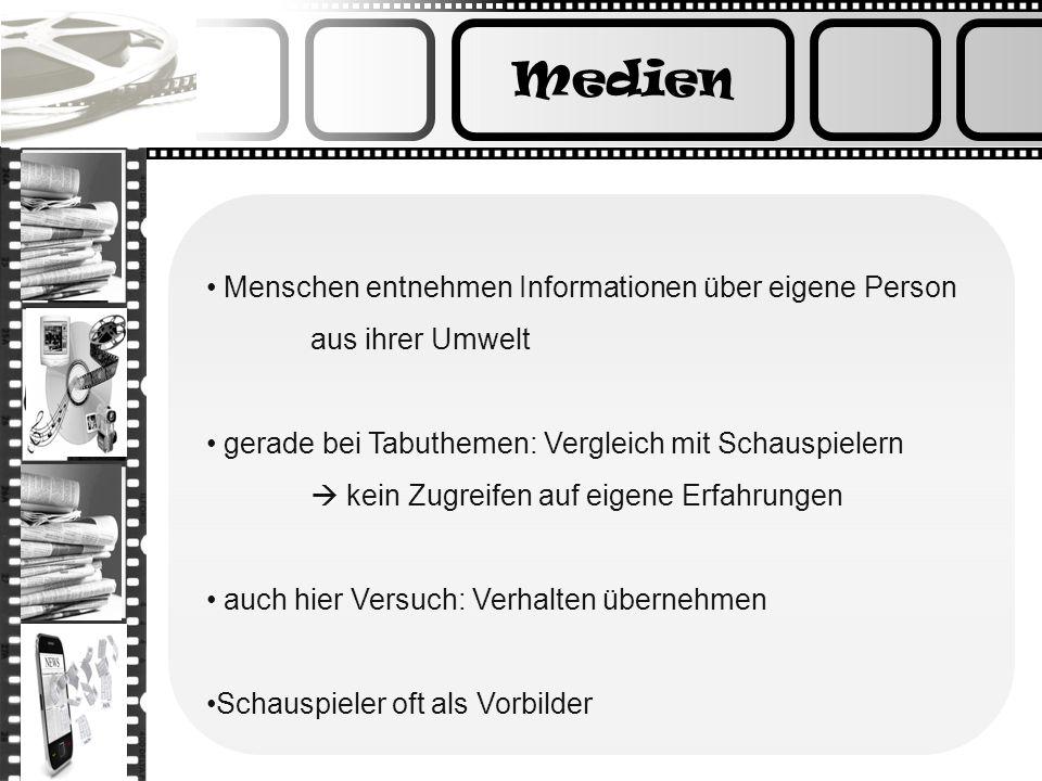 MedienMenschen entnehmen Informationen über eigene Person aus ihrer Umwelt. gerade bei Tabuthemen: Vergleich mit Schauspielern.