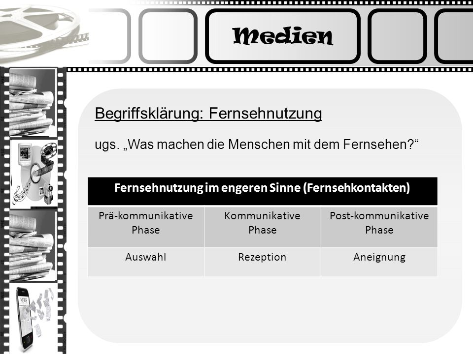Fernsehnutzung im engeren Sinne (Fernsehkontakten)