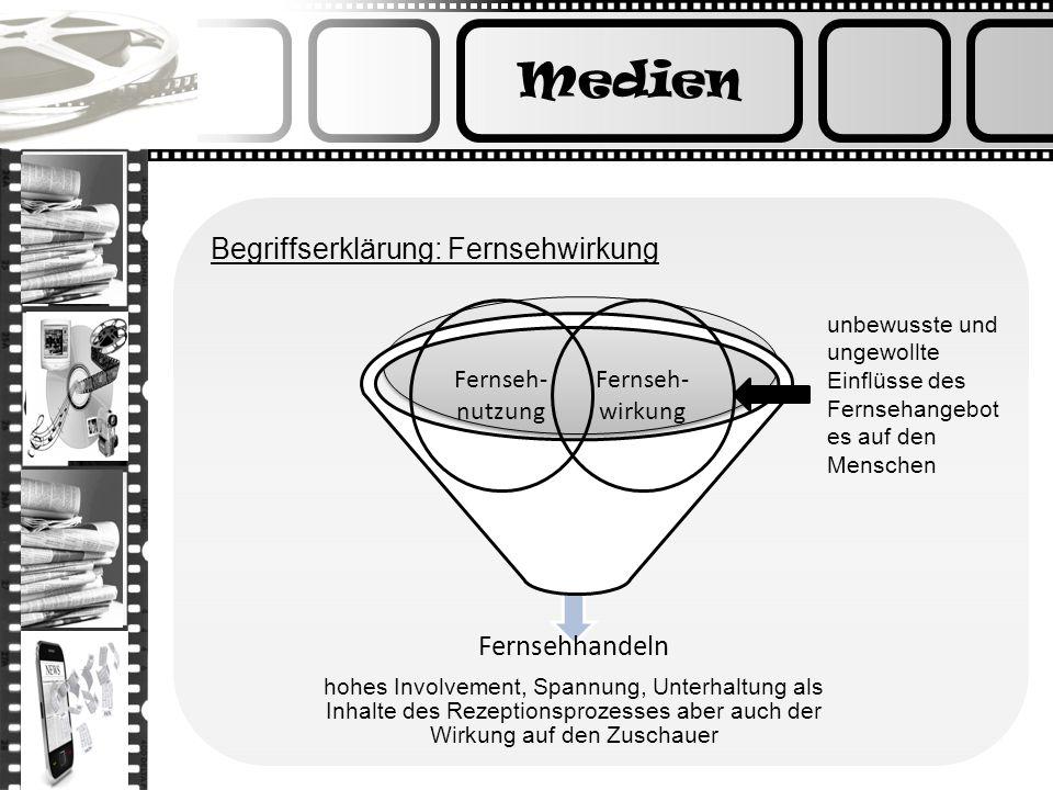 Medien Begriffserklärung: Fernsehwirkung Fernsehhandeln