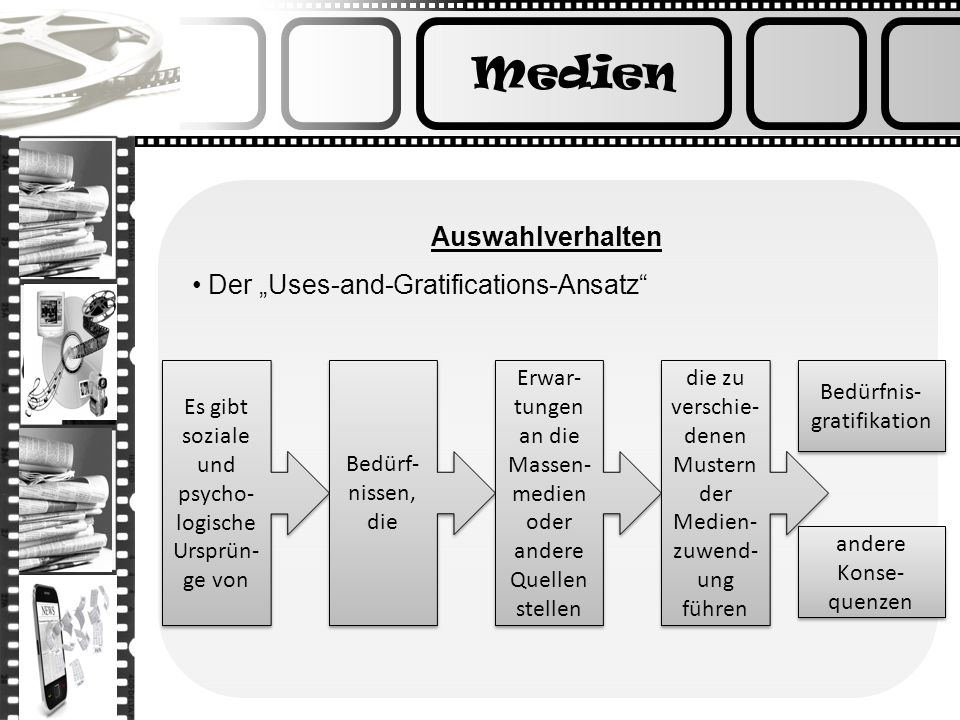 "Medien Auswahlverhalten Der ""Uses-and-Gratifications-Ansatz"