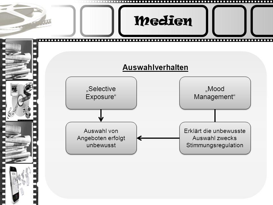 """Medien Auswahlverhalten """"Selective Exposure """"Mood Management"""