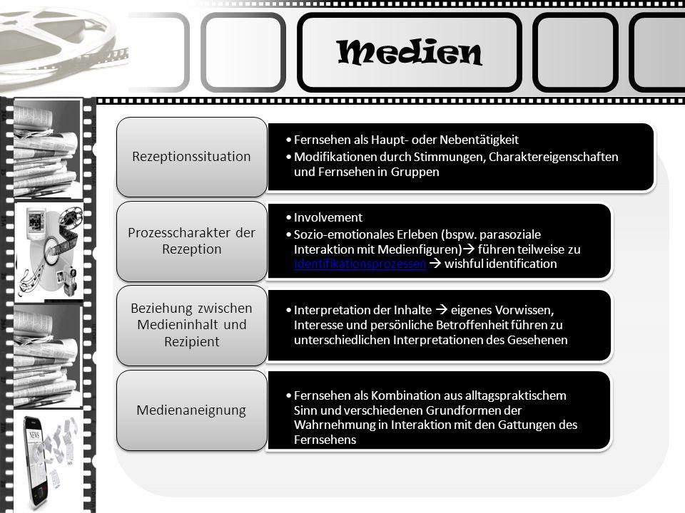 Medien Rezeption und Aneignung