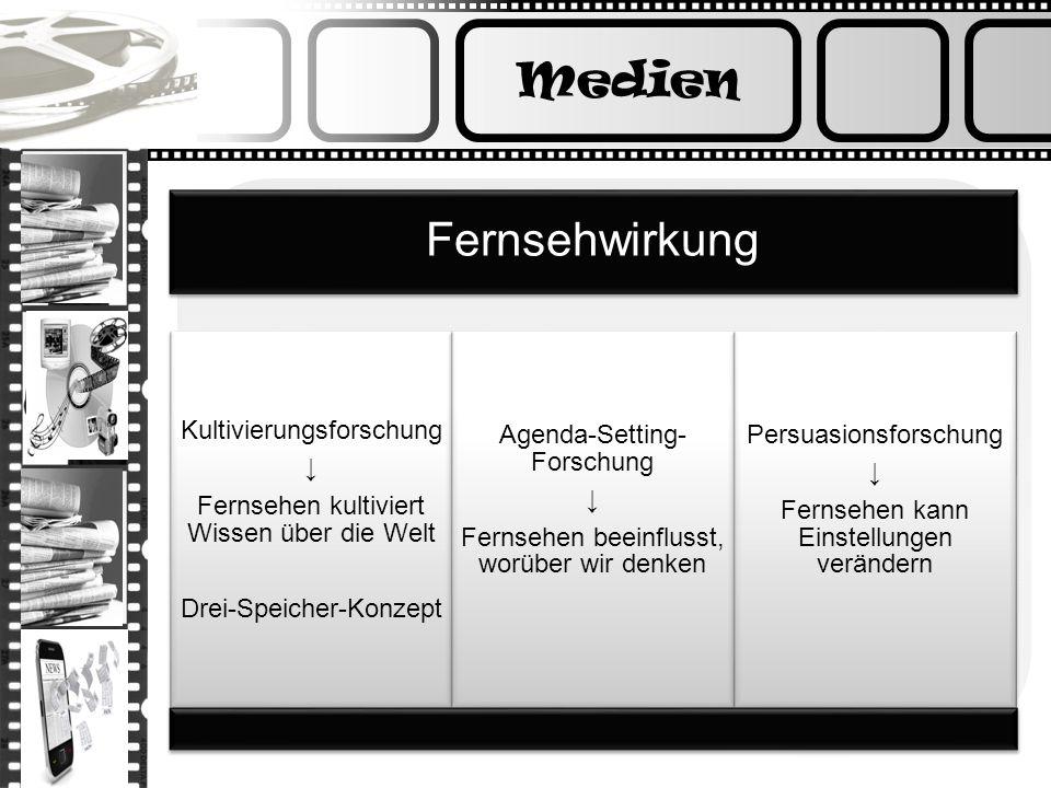 Medien Fernsehwirkung Kultivierungsforschung ↓