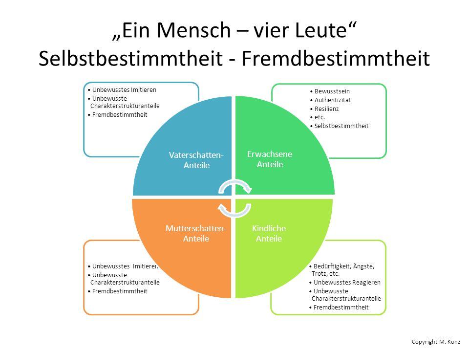 """""""Ein Mensch – vier Leute Selbstbestimmtheit - Fremdbestimmtheit"""