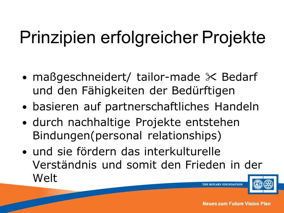 Prinzipien erfolgreicher Projekte