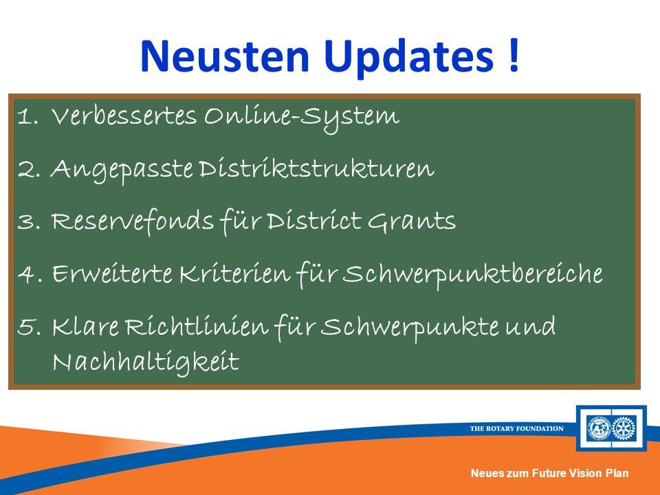 Neusten Updates ! Verbessertes Online-System