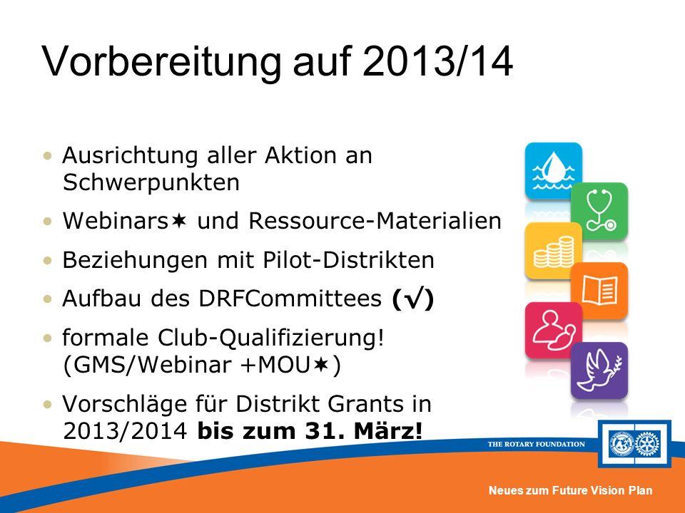 Vorbereitung auf 2013/14 • Ausrichtung aller Aktion an Schwerpunkten
