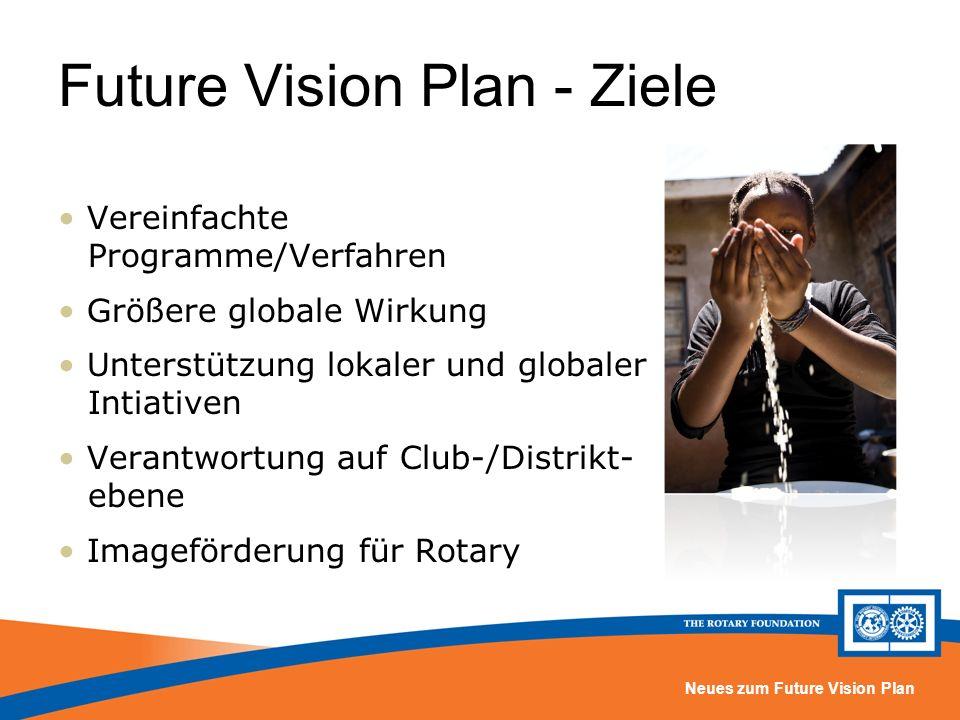 Future Vision Plan - Ziele