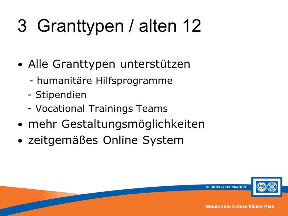 3 Granttypen / alten 12 Alle Granttypen unterstützen