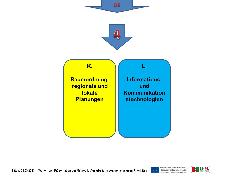 4 DE K. Raumordnung, regionale und lokale Planungen L.