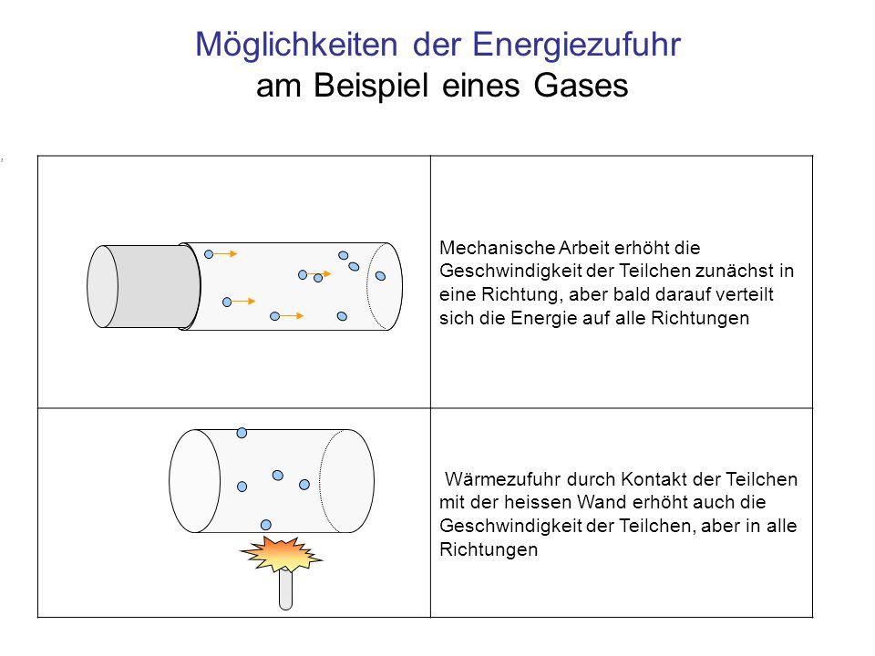 Möglichkeiten der Energiezufuhr am Beispiel eines Gases