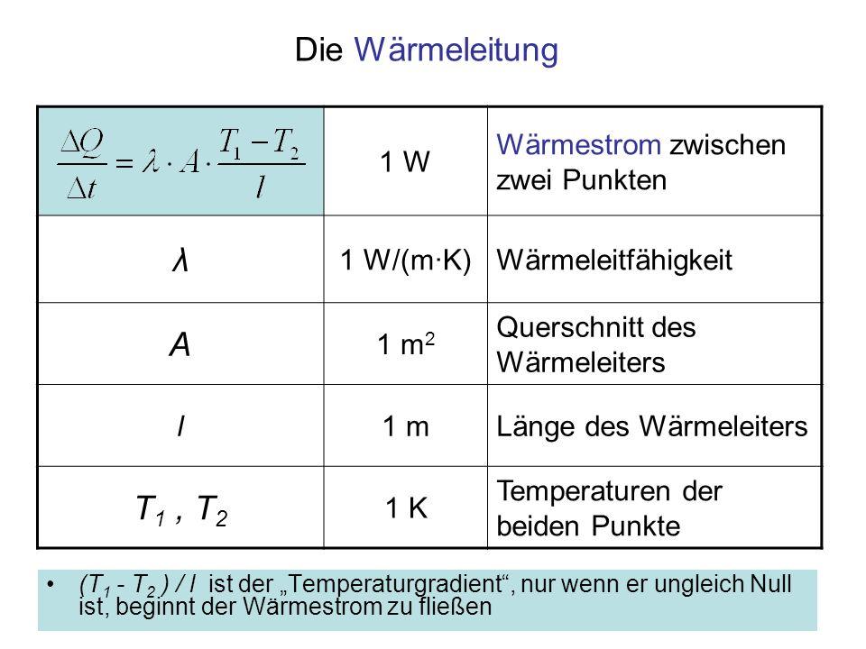 Die Wärmeleitung λ A T1 , T2 1 W Wärmestrom zwischen zwei Punkten