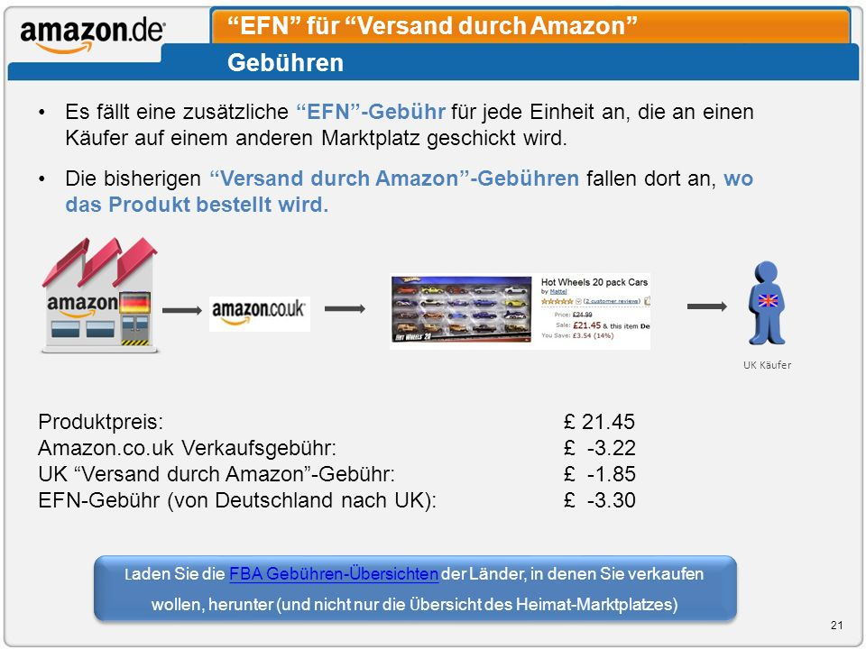 EFN für Versand durch Amazon
