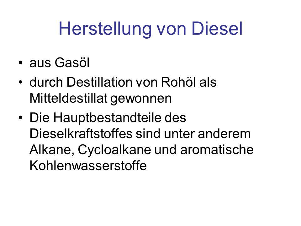 Herstellung von Diesel