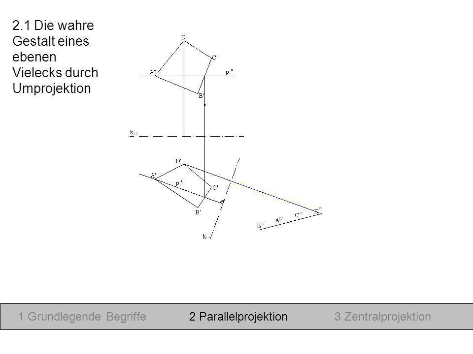 2.1 Die wahre Gestalt eines ebenen Vielecks durch Umprojektion