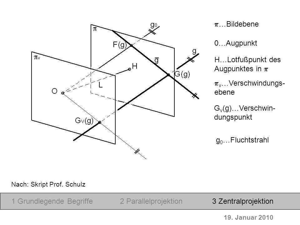 Gv(g)…Verschwin- dungspunkt