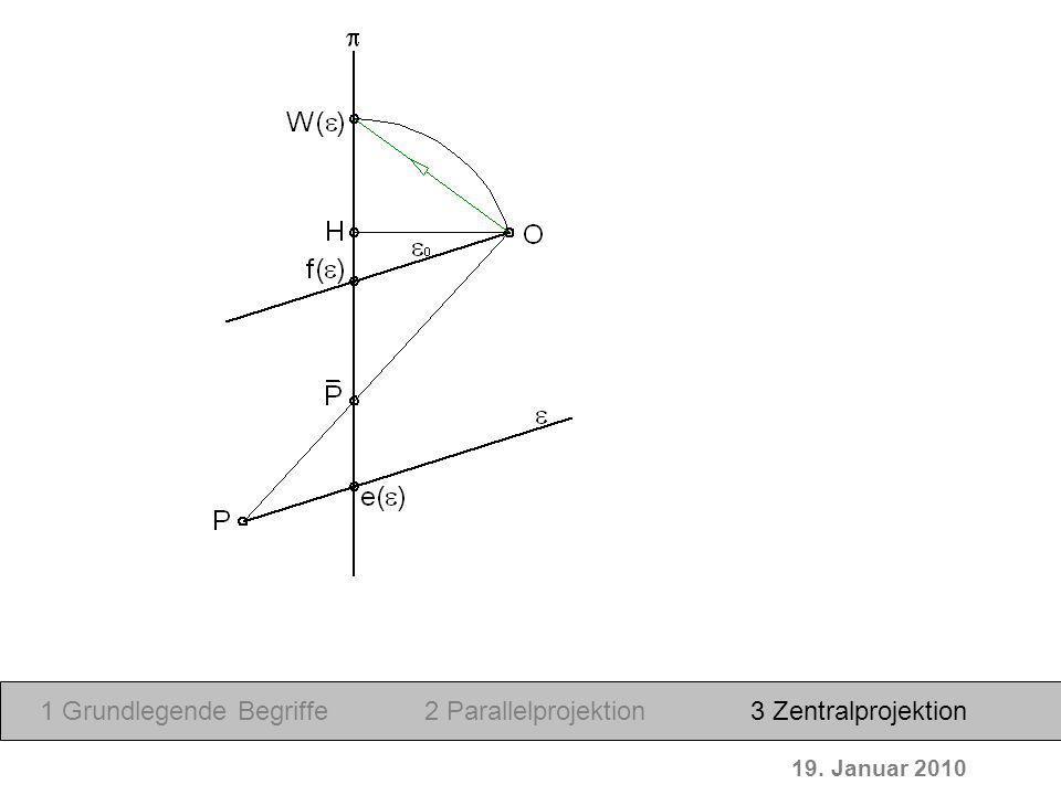1 Grundlegende Begriffe 2 Parallelprojektion 3 Zentralprojektion