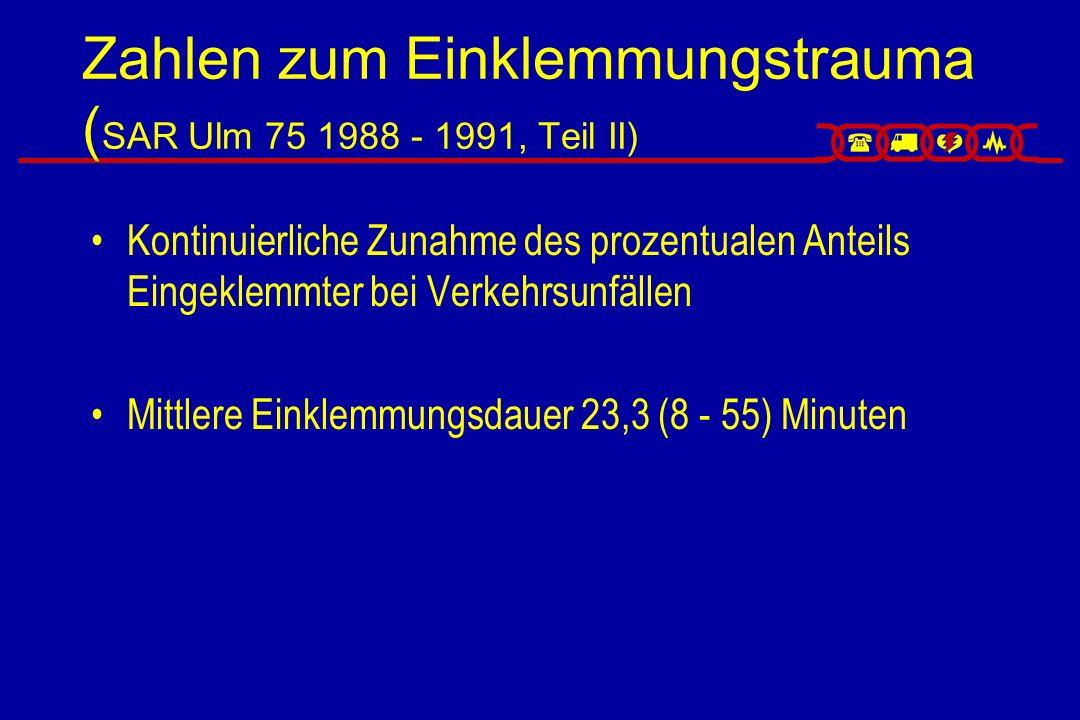 Zahlen zum Einklemmungstrauma (SAR Ulm 75 1988 - 1991, Teil II)