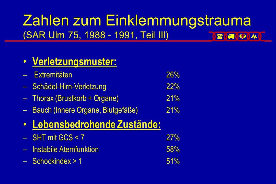 Zahlen zum Einklemmungstrauma (SAR Ulm 75, 1988 - 1991, Teil III)
