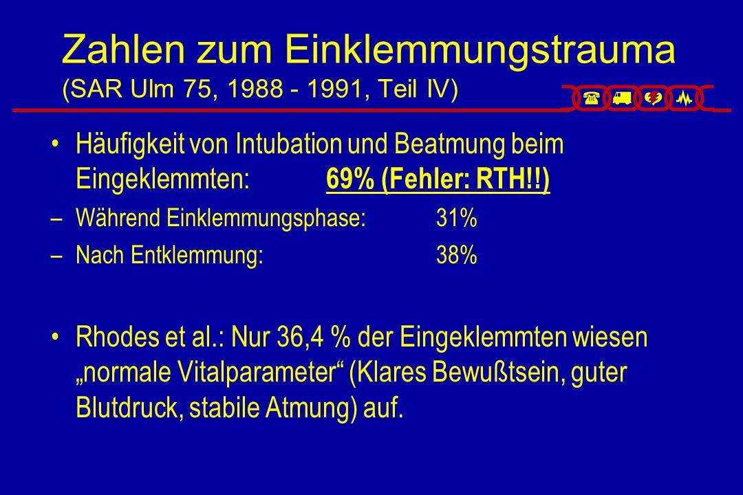 Zahlen zum Einklemmungstrauma (SAR Ulm 75, 1988 - 1991, Teil IV)