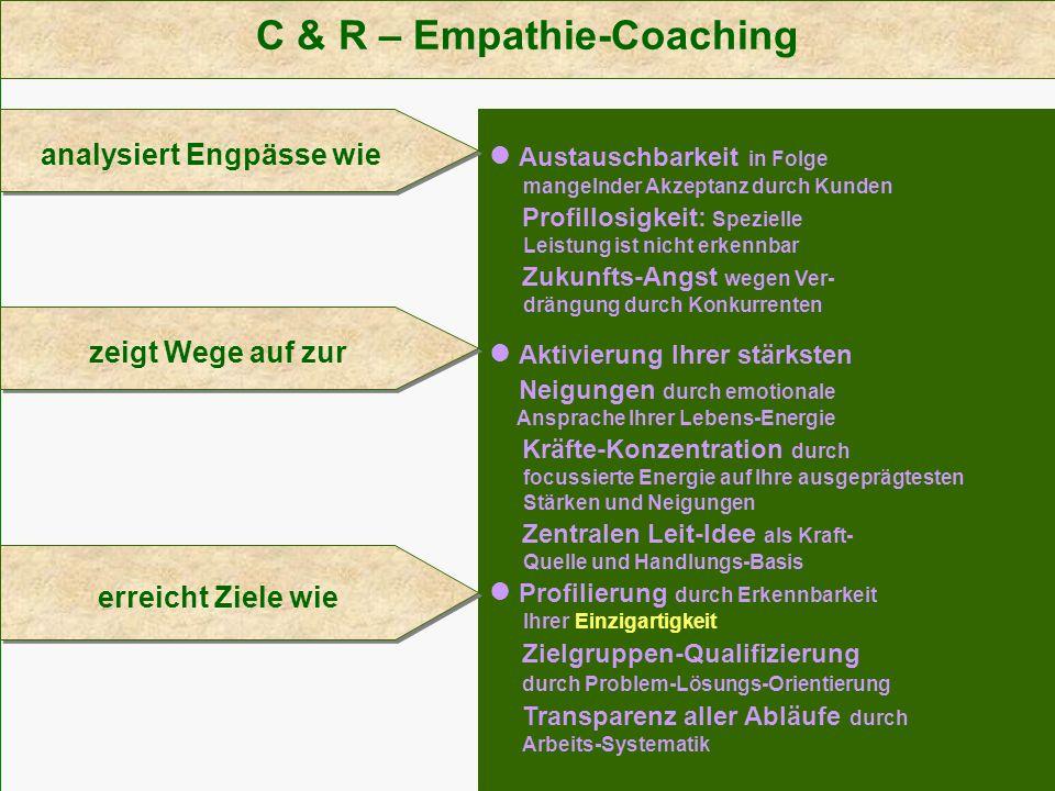 C & R – Empathie-Coaching
