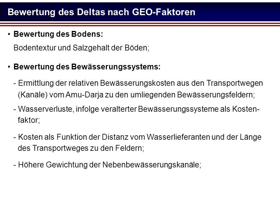 Bewertung des Deltas nach GEO-Faktoren
