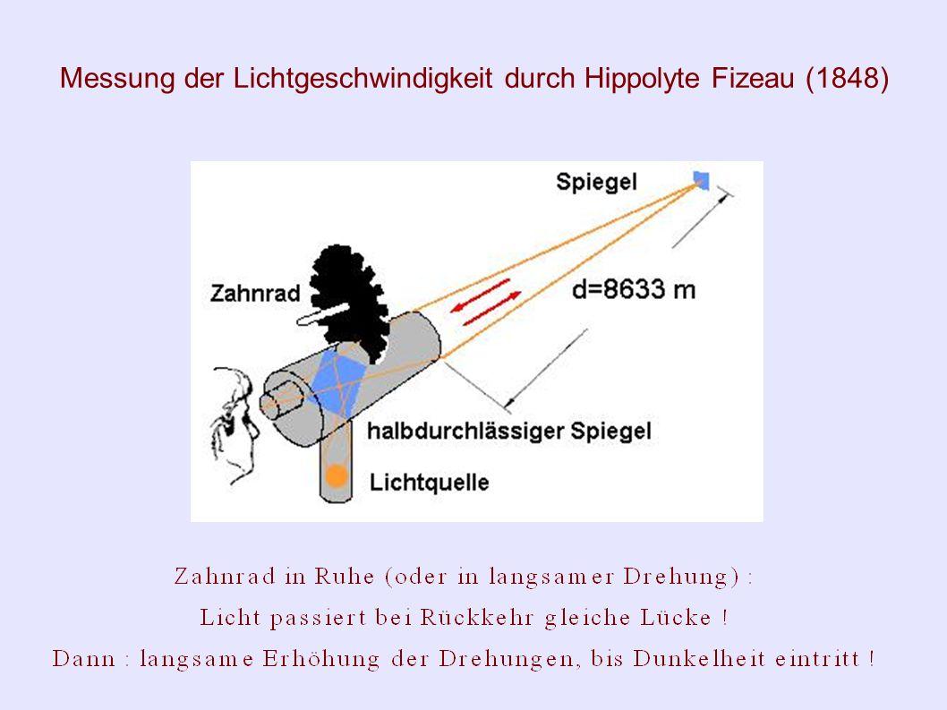 Messung der Lichtgeschwindigkeit durch Hippolyte Fizeau (1848)
