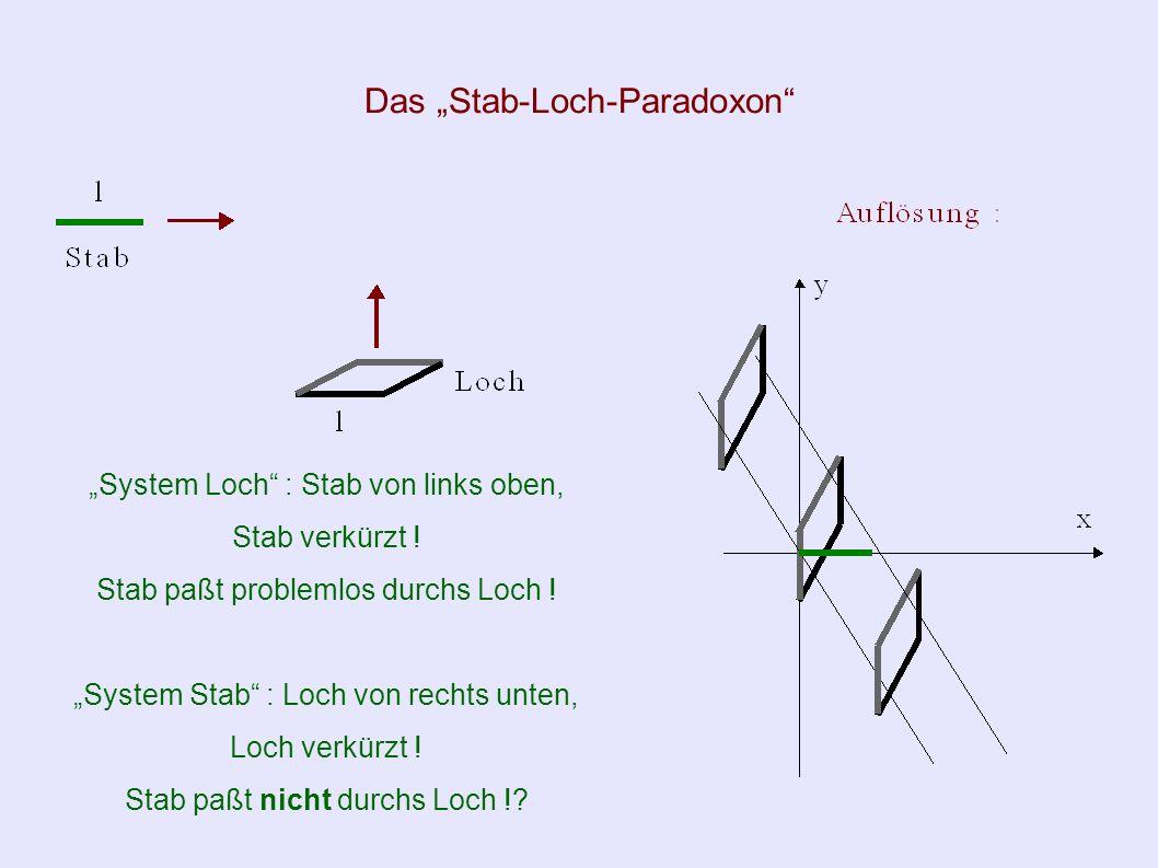 "Das ""Stab-Loch-Paradoxon"
