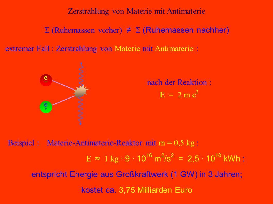 Zerstrahlung von Materie mit Antimaterie