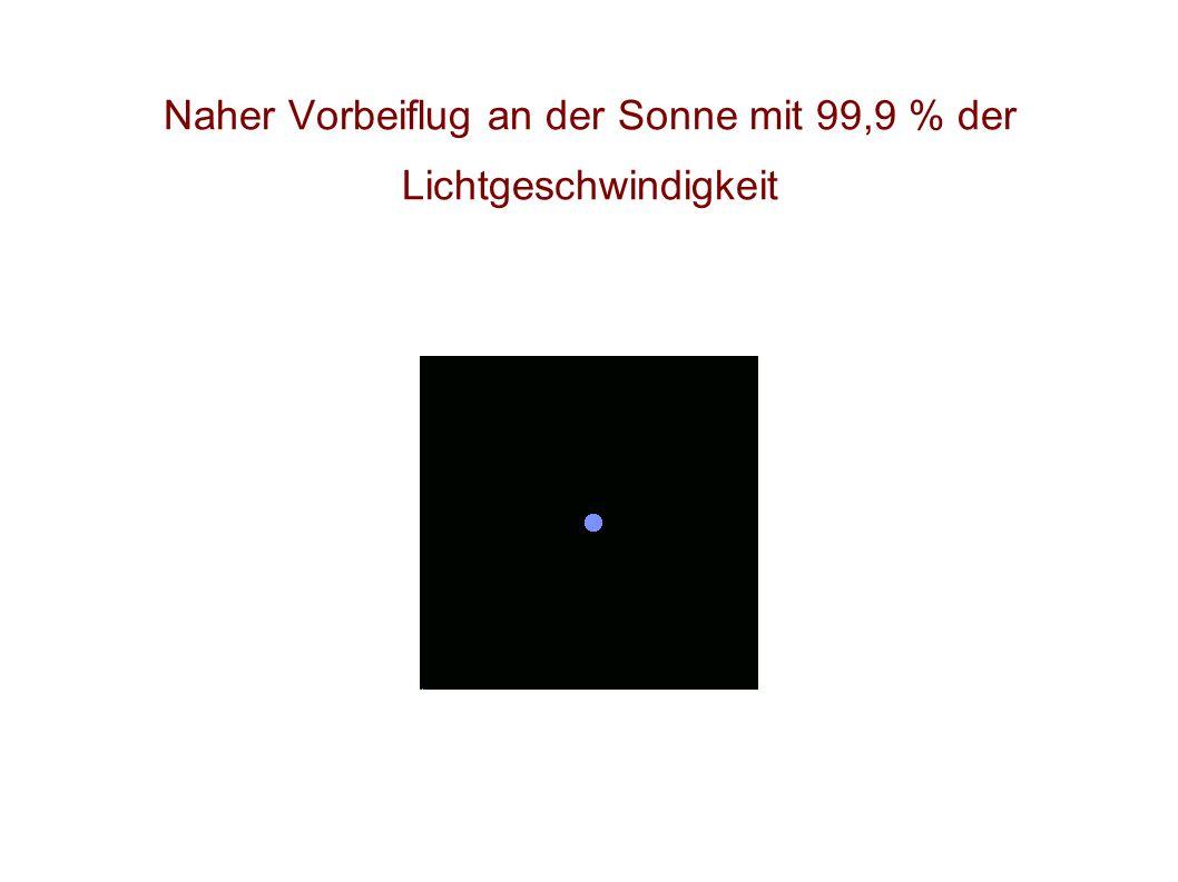Naher Vorbeiflug an der Sonne mit 99,9 % der Lichtgeschwindigkeit