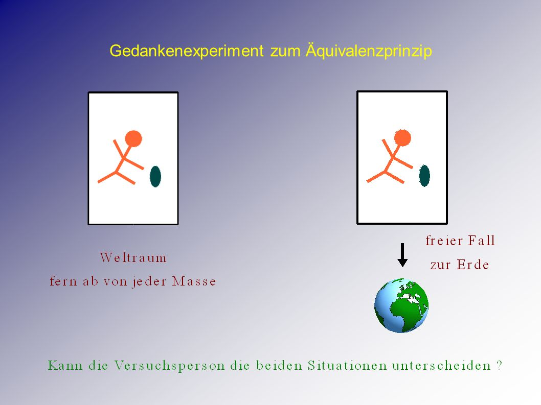 Gedankenexperiment zum Äquivalenzprinzip