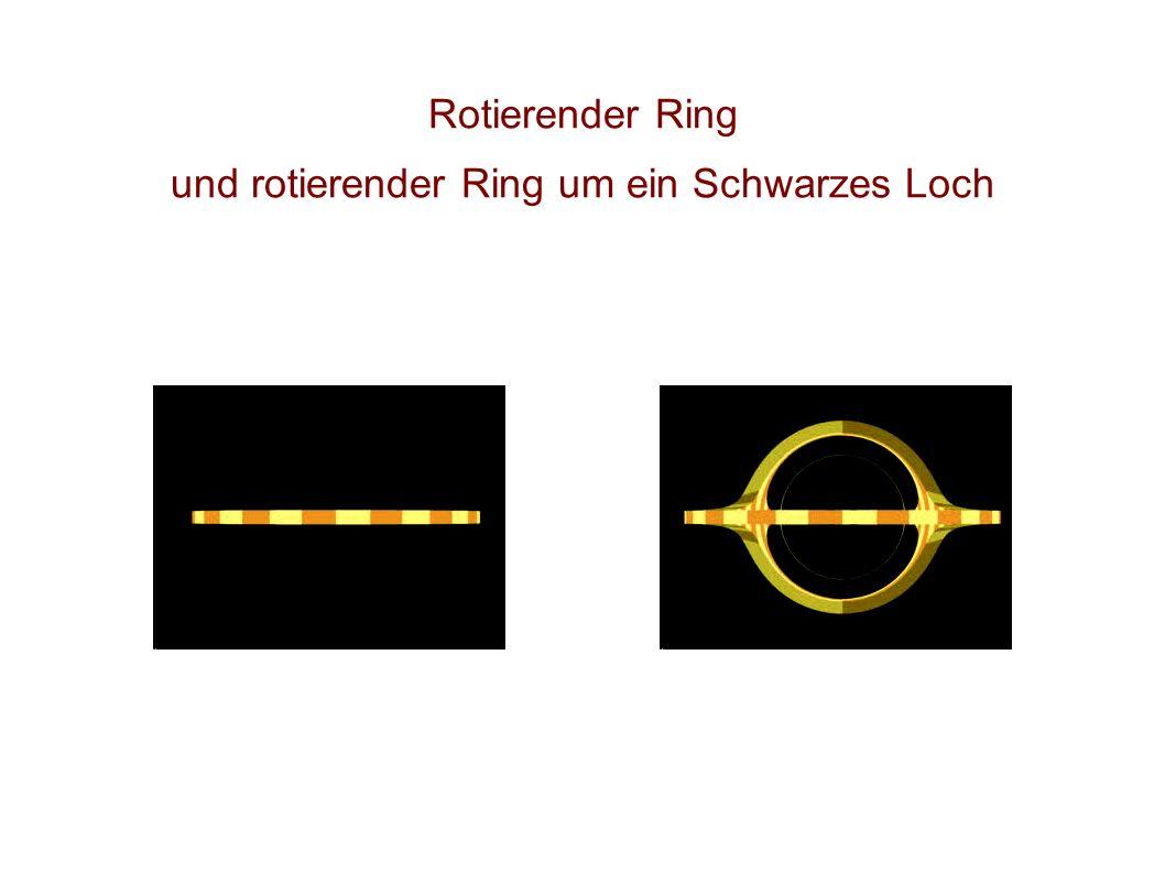 Rotierender Ring und rotierender Ring um ein Schwarzes Loch