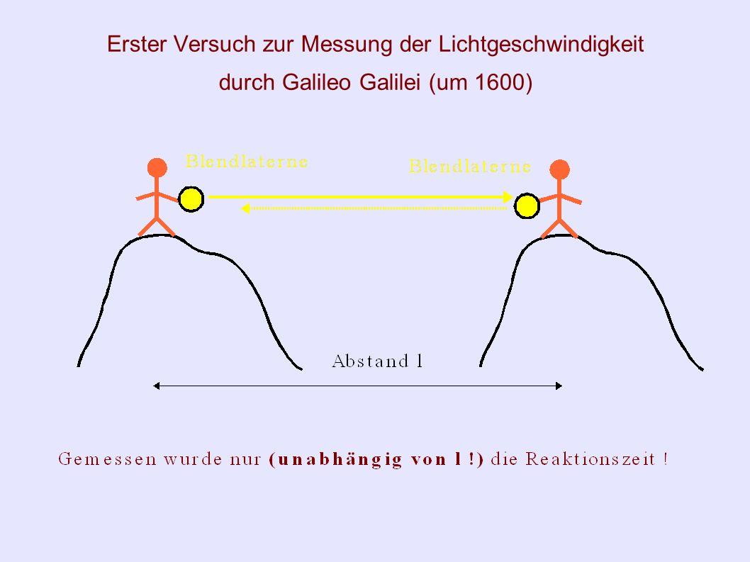 Erster Versuch zur Messung der Lichtgeschwindigkeit durch Galileo Galilei (um 1600)
