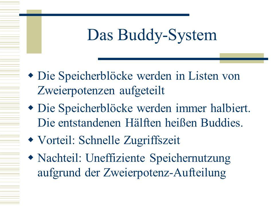 Das Buddy-System Die Speicherblöcke werden in Listen von Zweierpotenzen aufgeteilt.