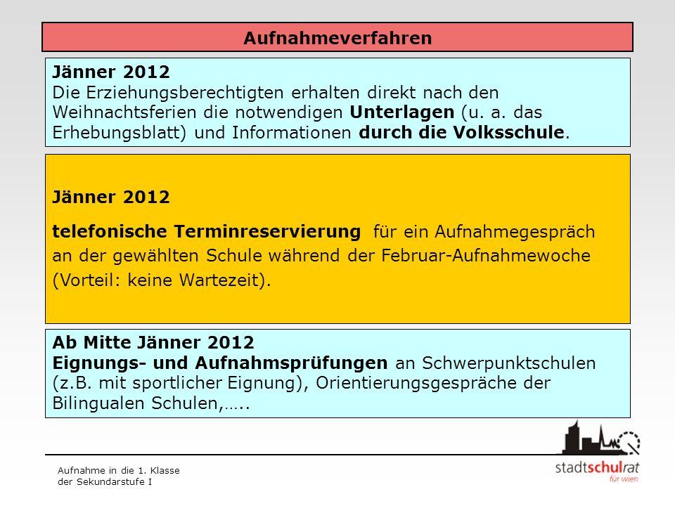 Aufnahmeverfahren Jänner 2012